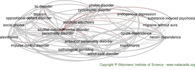 Diseases related to Alcohol-Induced Mental Disorder