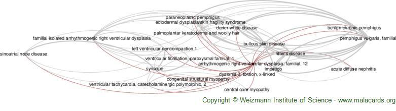 Diseases related to Arrhythmogenic Right Ventricular Dysplasia, Familial, 12