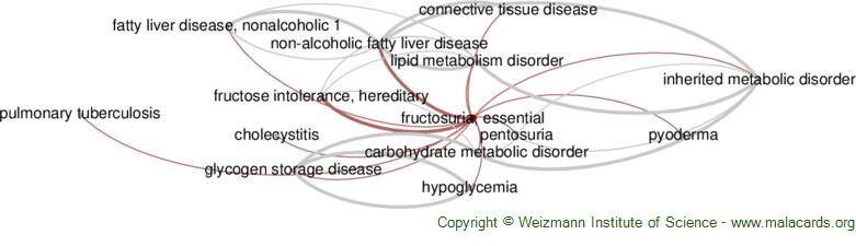 Diseases related to Fructosuria, Essential