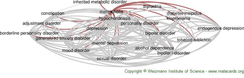 Diseases related to Melancholia