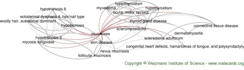 Diseases related to Mucinoses