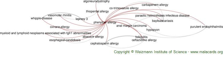 Diseases related to Phenytoin Allergy