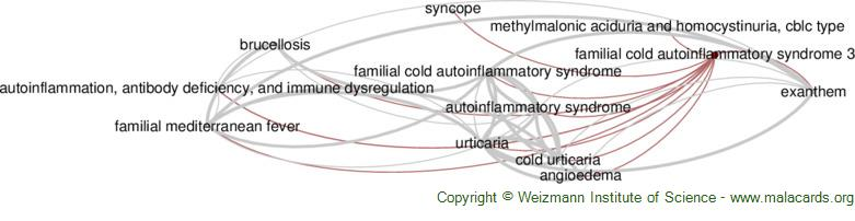 Diseases related to Familial Cold Autoinflammatory Syndrome 3