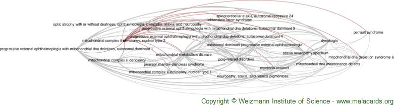 Diseases related to Mitochondrial Complex Iii Deficiency, Nuclear Type 2