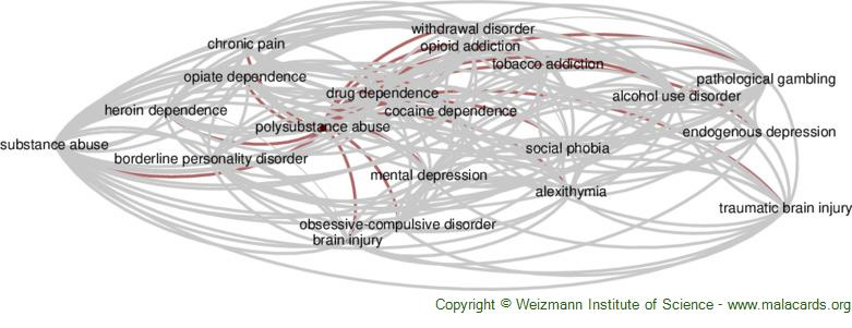 Diseases related to Polysubstance Abuse