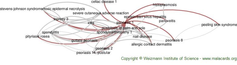 Diseases related to Psoriasis 1