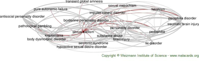 Diseases related to Sexual Sadism