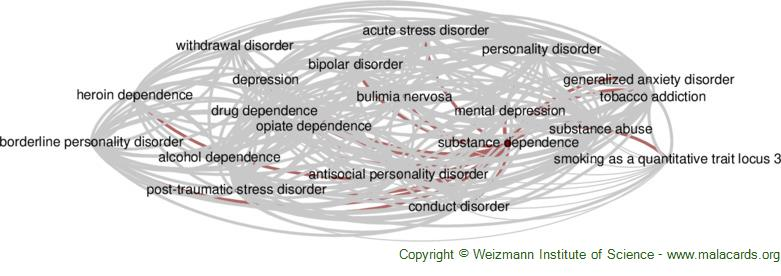 Diseases related to Substance Dependence