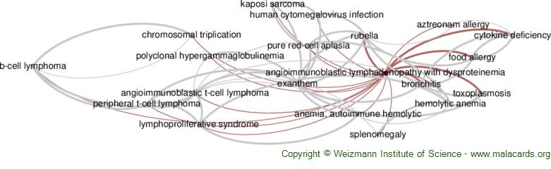 Diseases related to Angioimmunoblastic Lymphadenopathy with Dysproteinemia