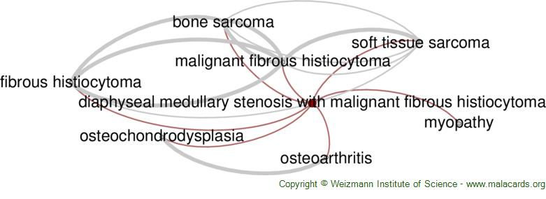 Diseases related to Diaphyseal Medullary Stenosis with Malignant Fibrous Histiocytoma