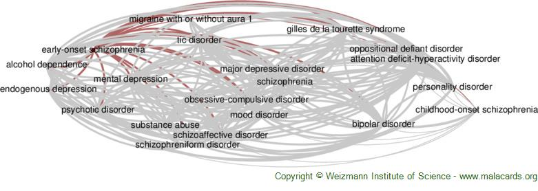 Diseases related to Early-Onset Schizophrenia