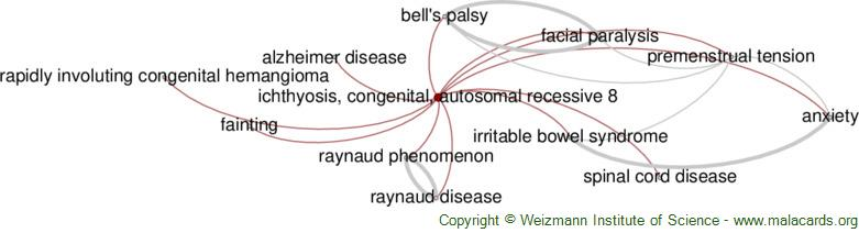 Diseases related to Ichthyosis, Congenital, Autosomal Recessive 8