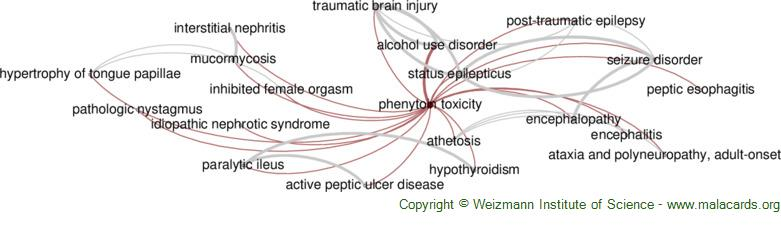 Diseases related to Phenytoin Toxicity
