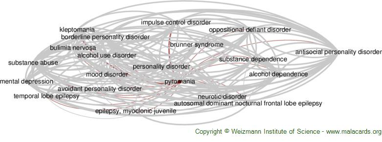 Diseases related to Pyromania